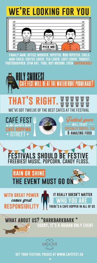 Café Fest Infographic Final