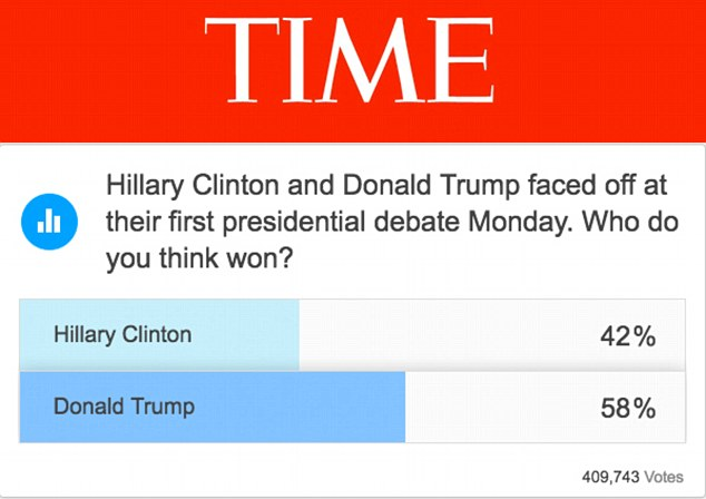 time-snap-poll-trump-vs-clinton-first-debate